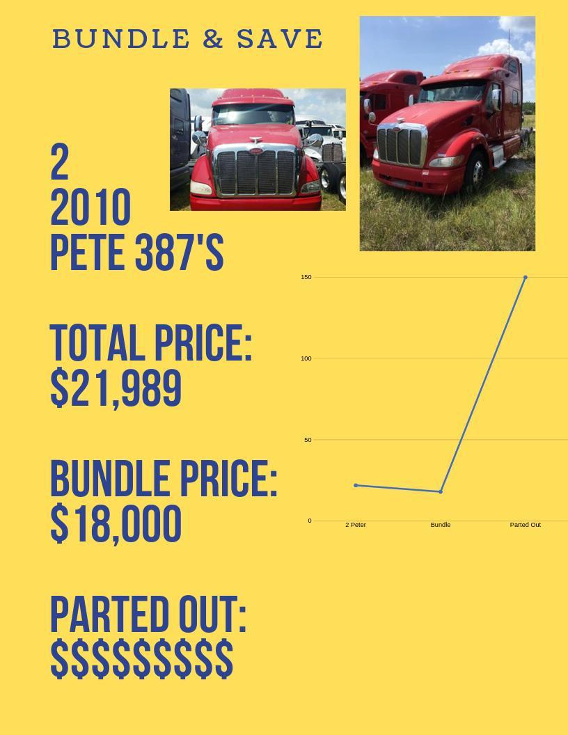 Used 2010 Peterbilt 387 for sale-59198853